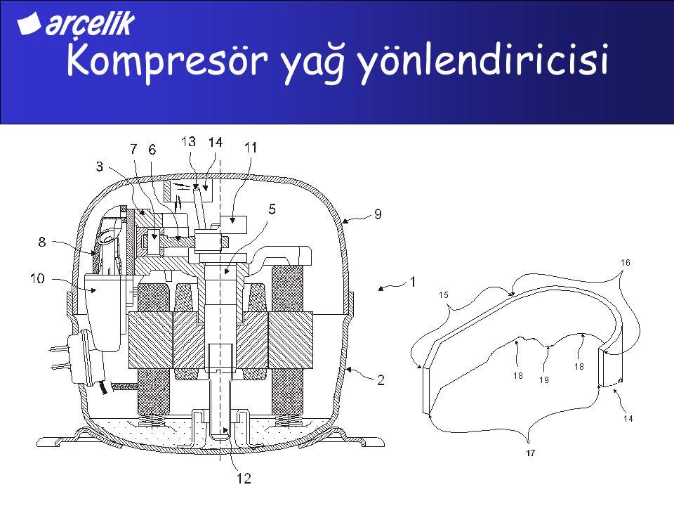 İstem Ev cihazlarında, tercihan buzdolaplarında kullanılan, içindeki parçaları taşıyan bir alt muhafaza (2), alt muhafazanın (2) üstünde yer alan bir üst muhafaza (9) içeren, çalışma esnasında içindeki yatakların yağlanması amacıyla kullanılan yağın, soğutma amacıyla üst muhafazaya (9) püskürtülmesi esnasında emme susturucu (10) bölgesine ve oradan da silindir (3) deliğine gitmesini engelleyecek ve hareketli parçalara çarpmayacak formda, üst muhafazanın (9) içine sabitlenen, bir yönlendirici (14) ile karakterize edilen bir kompressör (1).