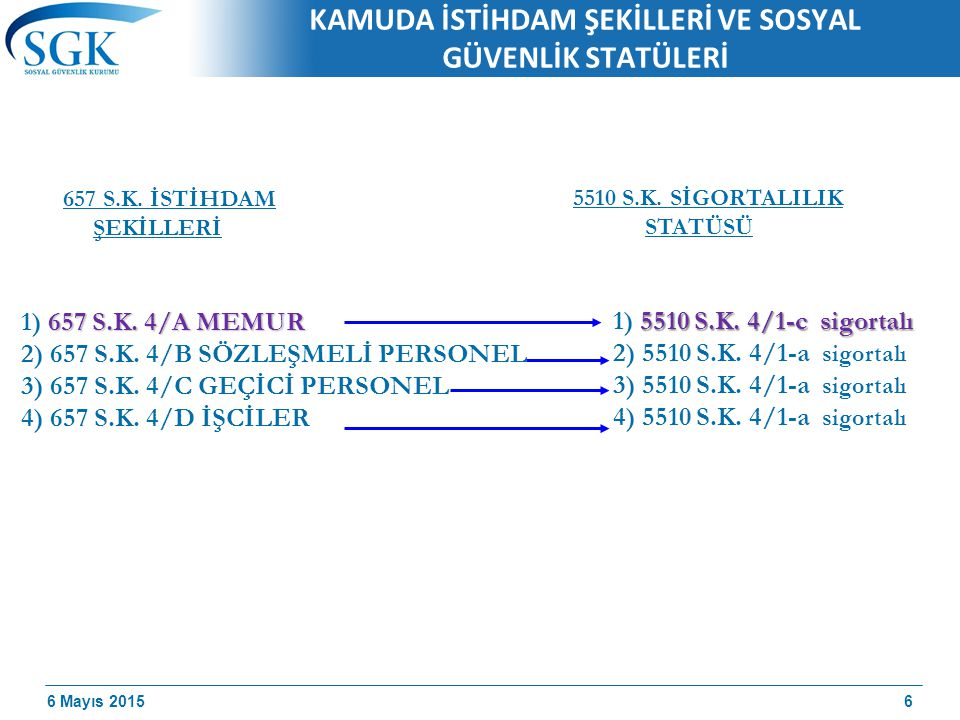 6 Mayıs 2015 KAMUDA İSTİHDAM ŞEKİLLERİ VE SOSYAL GÜVENLİK STATÜLERİ 657 S.K.