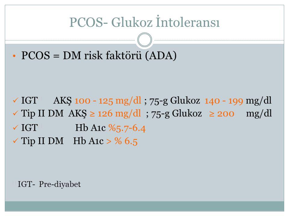 PCOS- Glukoz İntoleransı PCOS = DM risk faktörü (ADA) IGT ★ AKŞ 100 - 125 mg/dl ; 75-g Glukoz 140 - 199 mg/dl Tip II DM AKŞ ≥ 126 mg/dl ; 75-g Glukoz