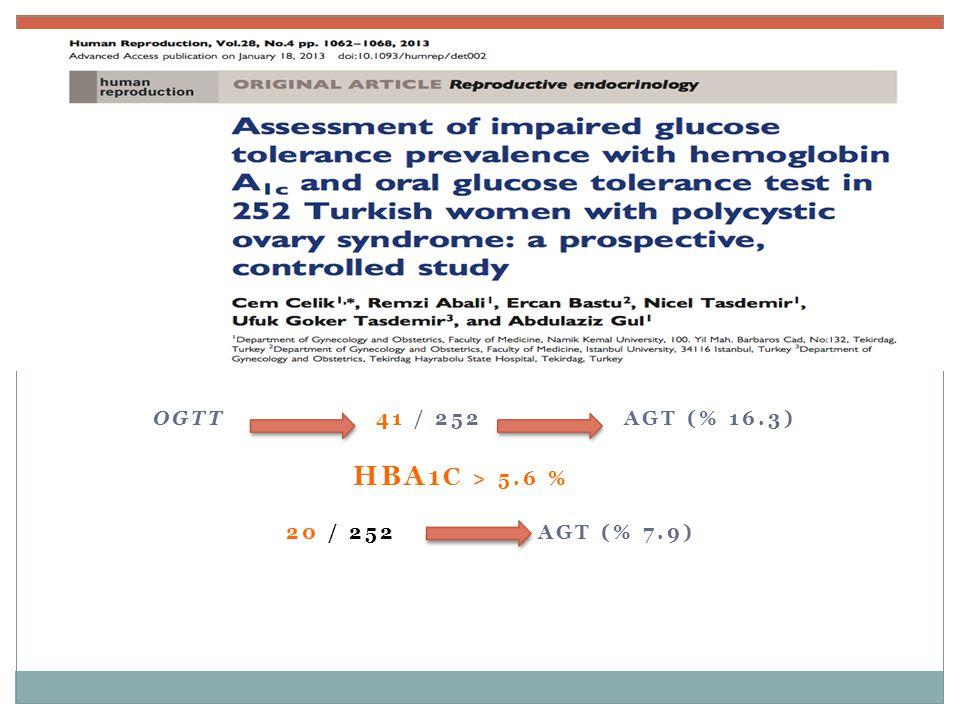 OGTT 41 / 252 AGT (% 16.3) HBA 1 C > 5.6 % 20 / 252 AGT (% 7.9)