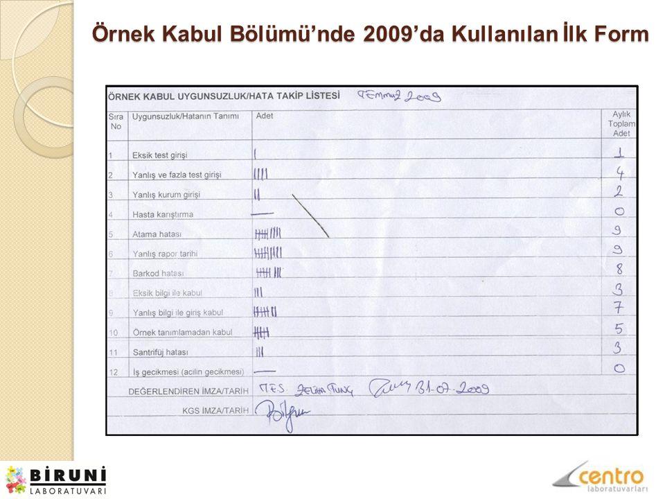 Örnek Kabul Bölümü'nde 2009'da Kullanılan İlk Form