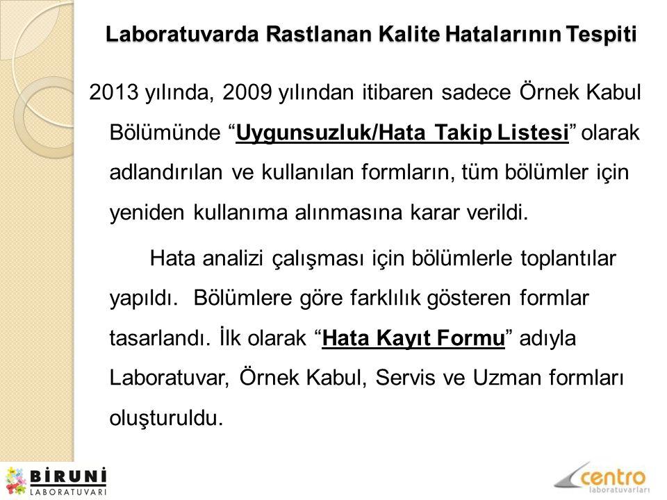 """Laboratuvarda Rastlanan Kalite Hatalarının Tespiti 2013 yılında, 2009 yılından itibaren sadece Örnek Kabul Bölümünde """"Uygunsuzluk/Hata Takip Listesi"""""""