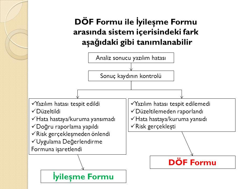 DÖF Formu ile İ yileşme Formu arasında sistem içerisindeki fark aşa ğ ıdaki gibi tanımlanabilir Analiz sonucu yazılım hatası Sonuç kaydının kontrolü Y