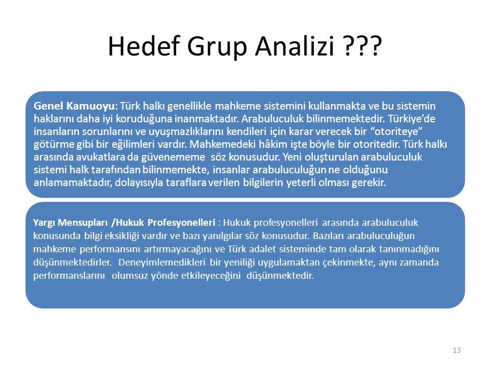 Hedef Grup Analizi ??? Genel Kamuoyu : Türk halkı genellikle mahkeme sistemini kullanmakta ve bu sistemin haklarını daha iyi koruduğuna inanmaktadır.