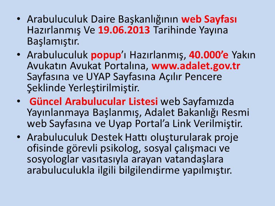 Arabuluculuk Daire Başkanlığının web Sayfası Hazırlanmış Ve 19.06.2013 Tarihinde Yayına Başlamıştır. Arabuluculuk popup'ı Hazırlanmış, 40.000'e Yakın