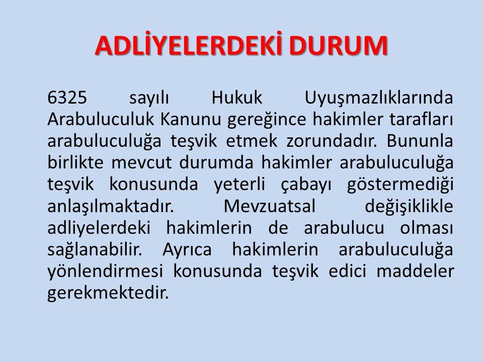 PROJE FAALİYETLERİ VE GÖSTERGELER Mevzuatın iyileştirilmesi Türkiye'deki özel hukuk uyuşmazlıklarında arabuluculuğun etkin şekilde uygulanmasını sağlayacak yasama ortamının oluşturulmasının desteklenmesi; Arabuluculuk Pilot Uygulamaları ve Değerlendirmesi Hukuk uyuşmazlıklarındaki etkili arabuluculuk pilot uygulamalarına dayalı olarak Türkiye için uygulanabilir bir modelin geliştirilmesi; arabuluculuk pilotları altyapısının oluşturulması, araçların sağlanması ve gözlemlerin sunulması; Arabuluculuk Eğitimi Adalet Bakanlığı bünyesinde kurulmuş olan Arabuluculuk Dairesinin kurumsal ve eğitim kapasitesinin güçlendirilmesi Farkındalık Yaratılması Hâkimler, avukatlar, sivil toplum ve kamu bireyleri arasında arabuluculuk işlevi konusunda farkındalığın artırılmasıdır.