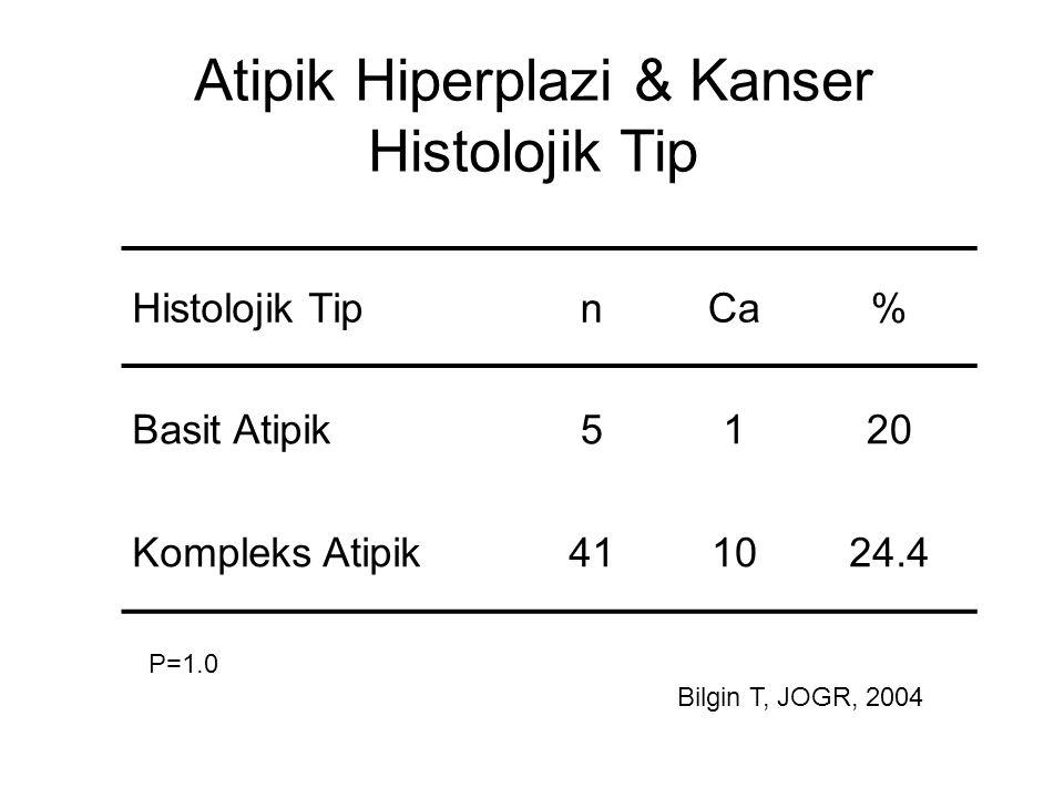Atipik Hiperplazi & Kanser Histolojik Tip Histolojik TipnCa% Basit Atipik5120 Kompleks Atipik411024.4 P=1.0 Bilgin T, JOGR, 2004