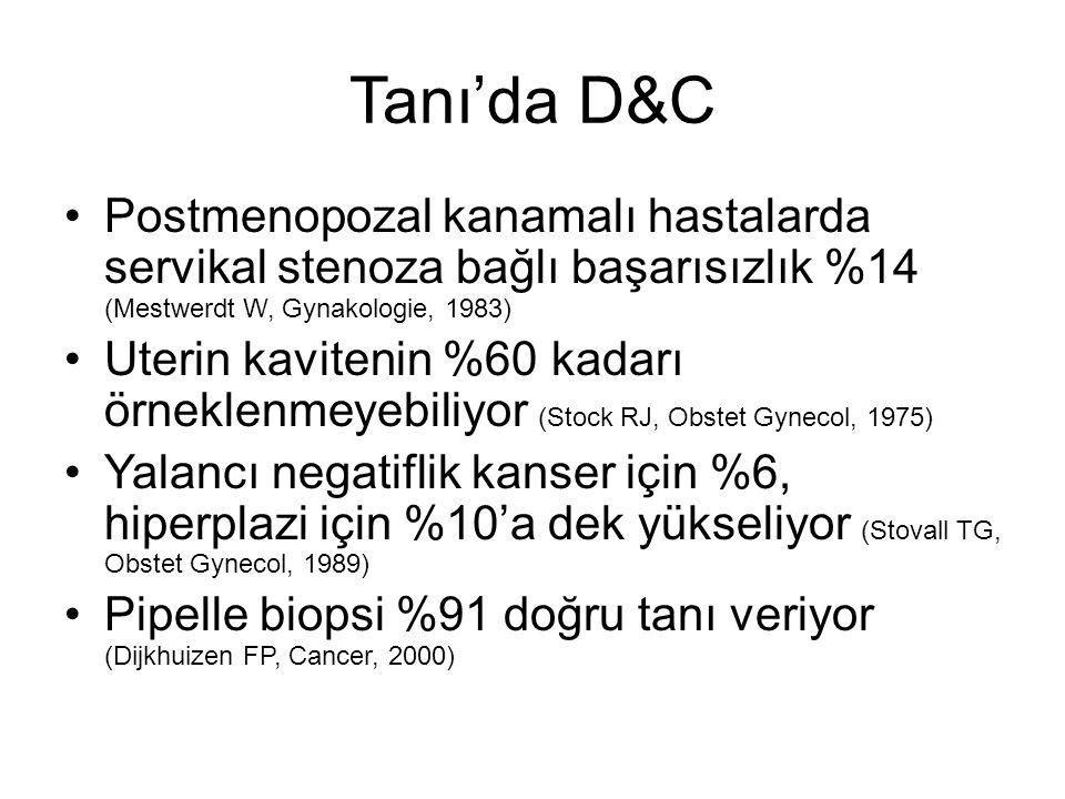 Tanı'da D&C Postmenopozal kanamalı hastalarda servikal stenoza bağlı başarısızlık %14 (Mestwerdt W, Gynakologie, 1983) Uterin kavitenin %60 kadarı örn
