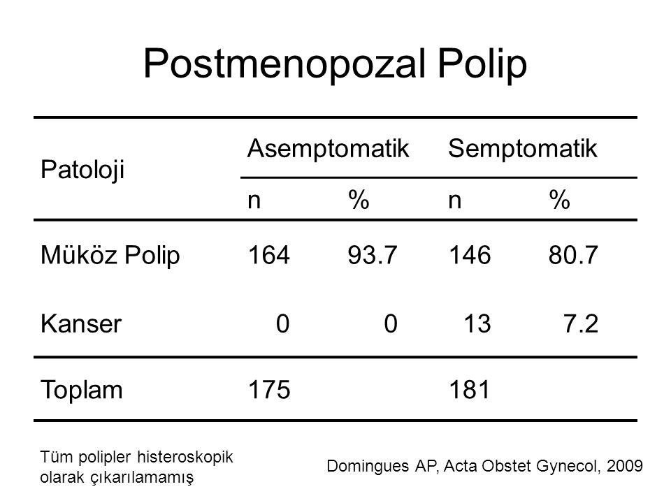 Postmenopozal Polip Patoloji AsemptomatikSemptomatik n%n% Müköz Polip16493.714680.7 Kanser 0 0 13 7.2 Toplam175181 Domingues AP, Acta Obstet Gynecol,