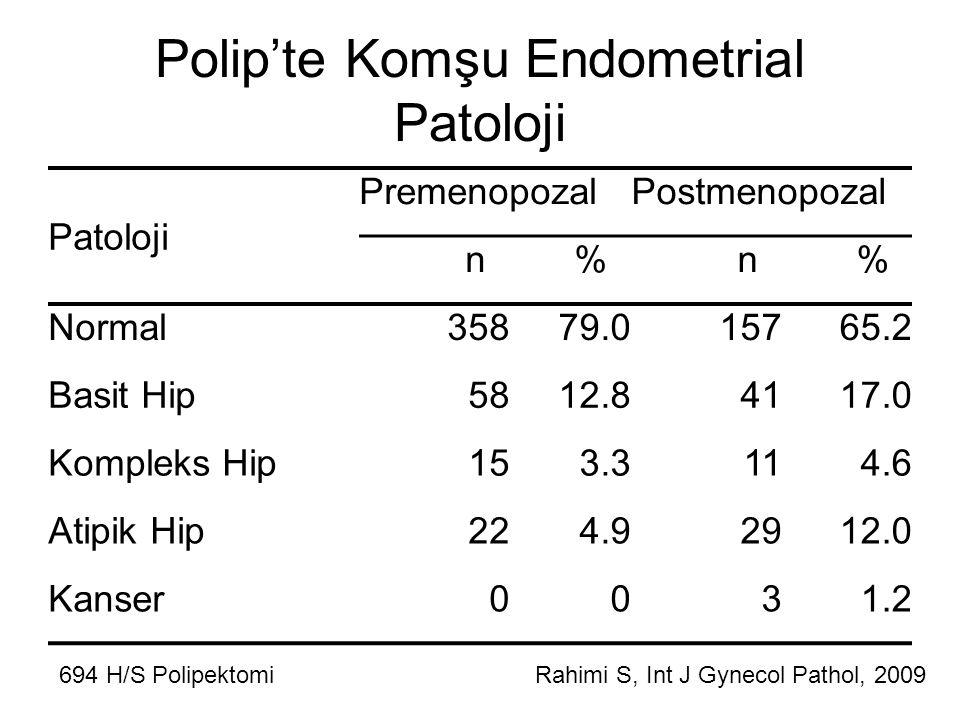 Polip'te Komşu Endometrial Patoloji Patoloji PremenopozalPostmenopozal n % n % Normal35879.015765.2 Basit Hip5812.84117.0 Kompleks Hip153.3114.6 Atipi