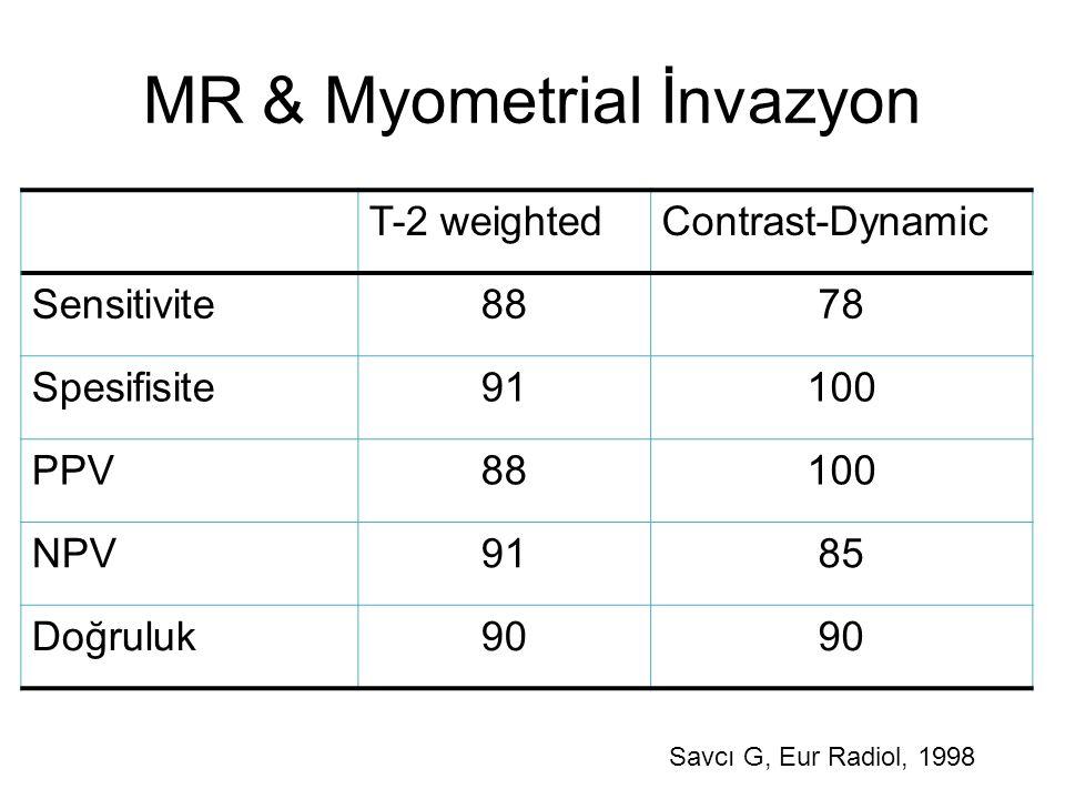 MR & Myometrial İnvazyon T-2 weightedContrast-Dynamic Sensitivite8878 Spesifisite91100 PPV88100 NPV9185 Doğruluk90 Savcı G, Eur Radiol, 1998