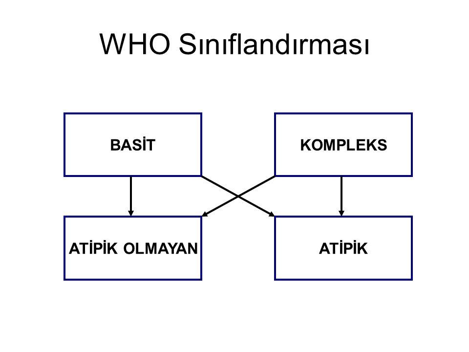 Kansere Progresyon p Non EIN4/134 (%3.0) EIN7/18 (%38.9)0.0001 Nonatipik Hiperplazi6/140 (%4.3) Atipik Hiperplazi5/12 (%41.7)0.0001 D Skor >12/96 (%2.1) D Skor <19/42 (%21.4)0.001 Steinbakk A, Am J Obstet Gynecol, 2011