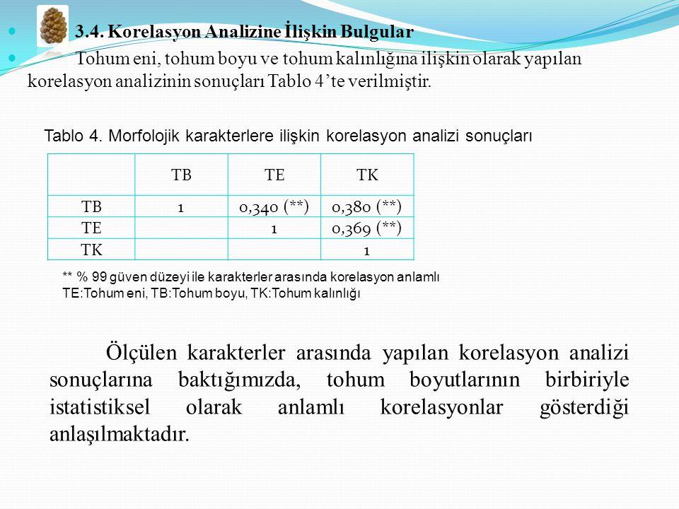 3.4. Korelasyon Analizine İlişkin Bulgular Tohum eni, tohum boyu ve tohum kalınlığına ilişkin olarak yapılan korelasyon analizinin sonuçları Tablo 4't