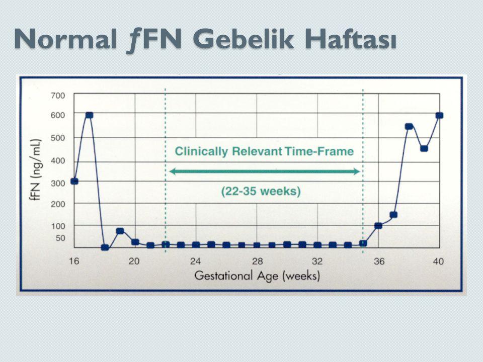 Normal ƒFN Gebelik Haftası
