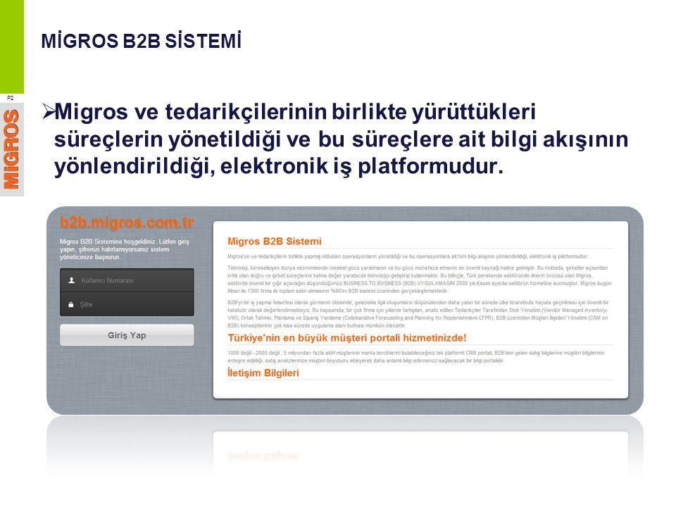 RAPORLAR / SATIŞ RAPORLARI P33  B2B'ye üye olunan tarih itibariyle yapılan satışlar, bu ekranlar aracılığıyla sorgulanabilir.