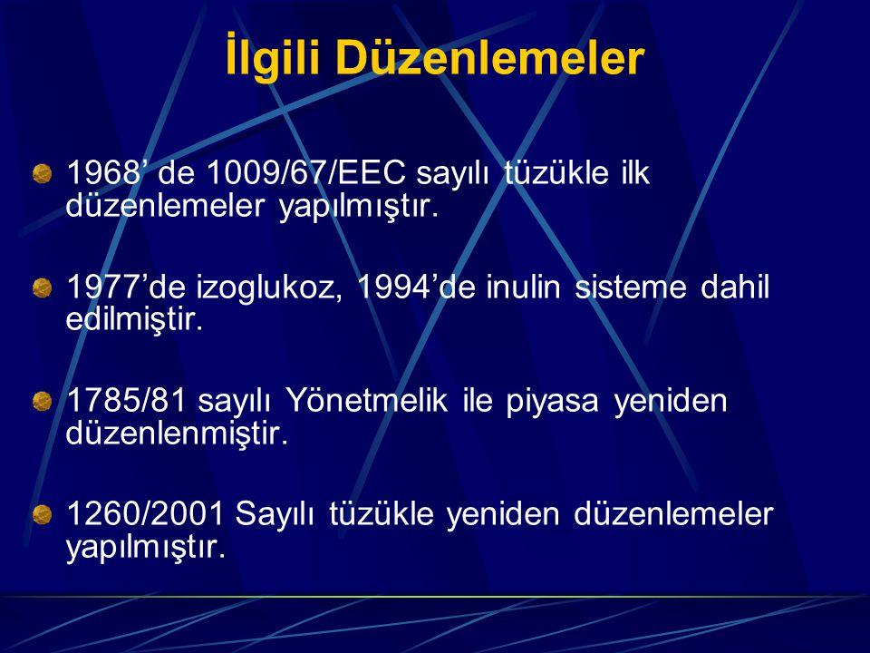 İlgili Düzenlemeler 1968' de 1009/67/EEC sayılı tüzükle ilk düzenlemeler yapılmıştır.