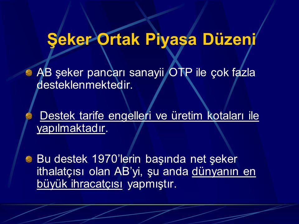 Şeker Ortak Piyasa Düzeni AB şeker pancarı sanayii OTP ile çok fazla desteklenmektedir.