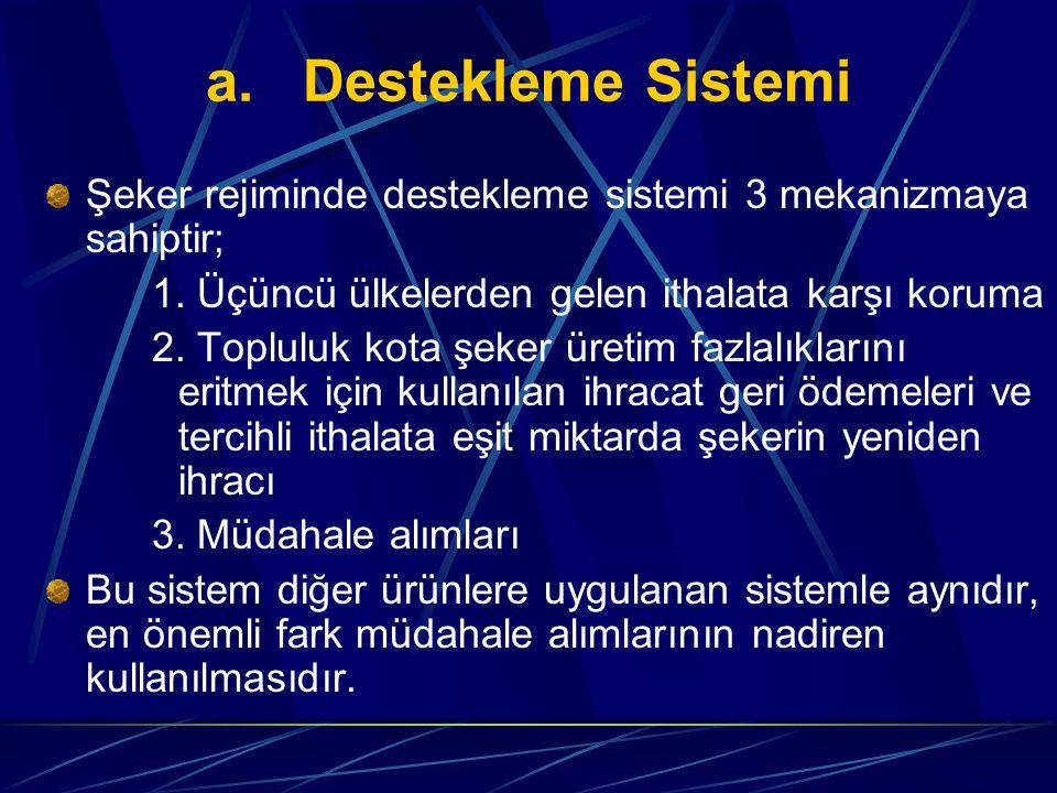 a.Destekleme Sistemi Şeker rejiminde destekleme sistemi 3 mekanizmaya sahiptir; 1.