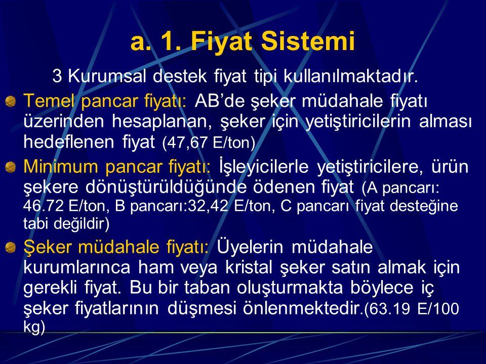 a.1. Fiyat Sistemi 3 Kurumsal destek fiyat tipi kullanılmaktadır.