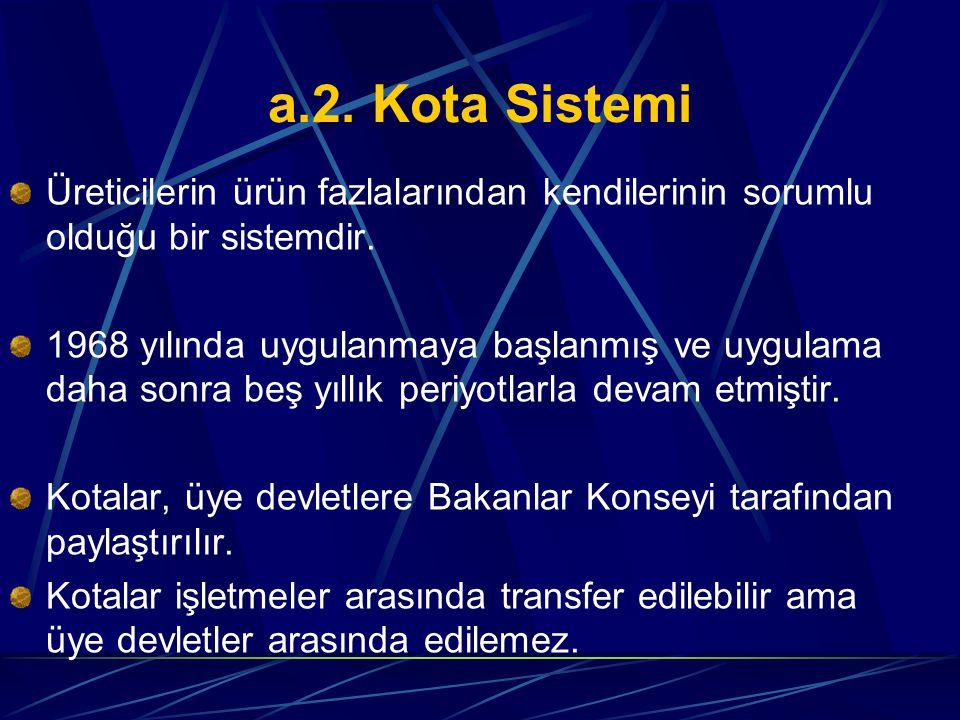 a.2.Kota Sistemi Üreticilerin ürün fazlalarından kendilerinin sorumlu olduğu bir sistemdir.