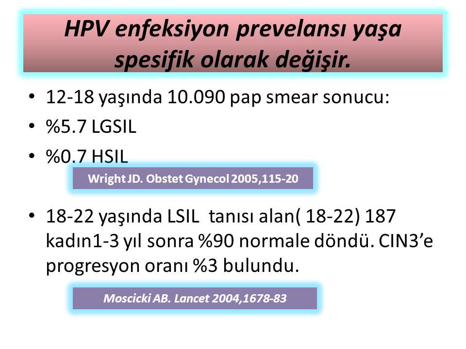 HPV enfeksiyon prevelansı yaşa spesifik olarak değişir. 12-18 yaşında 10.090 pap smear sonucu: %5.7 LGSIL %0.7 HSIL 18-22 yaşında LSIL tanısı alan( 18