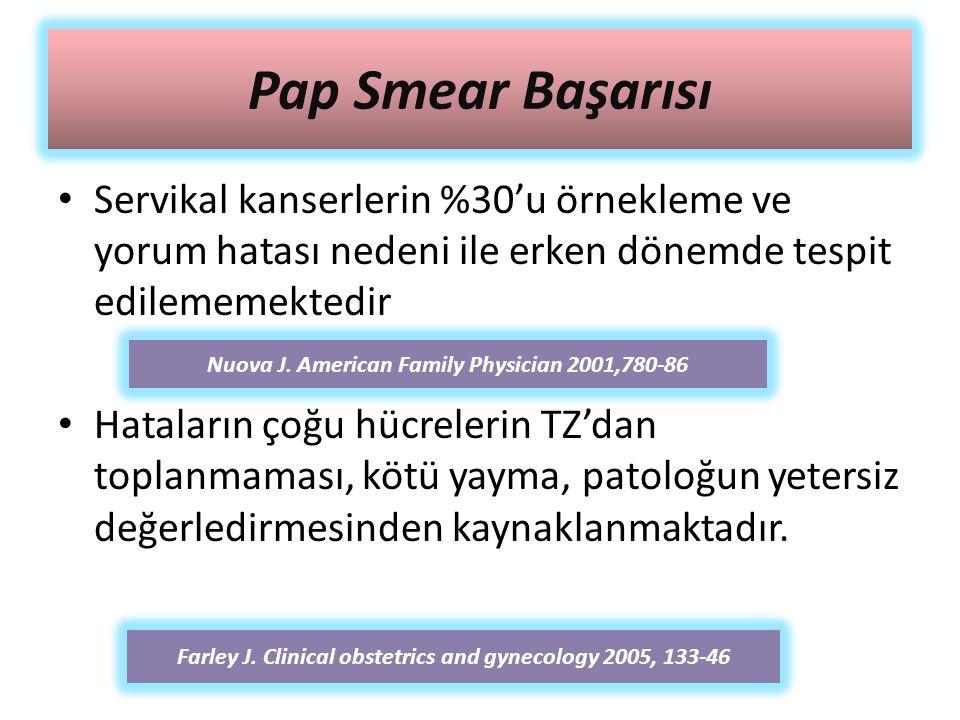 Pap Smear Başarısı Servikal kanserlerin %30'u örnekleme ve yorum hatası nedeni ile erken dönemde tespit edilememektedir Hataların çoğu hücrelerin TZ'd