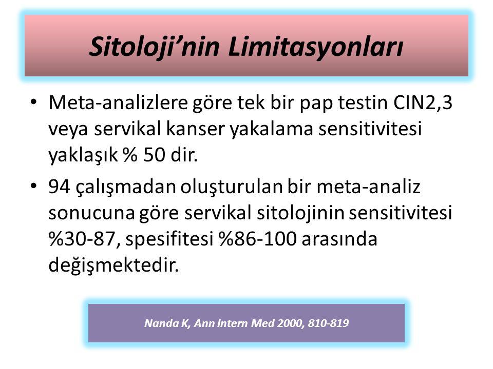 Sitoloji'nin Limitasyonları Meta-analizlere göre tek bir pap testin CIN2,3 veya servikal kanser yakalama sensitivitesi yaklaşık % 50 dir. 94 çalışmada