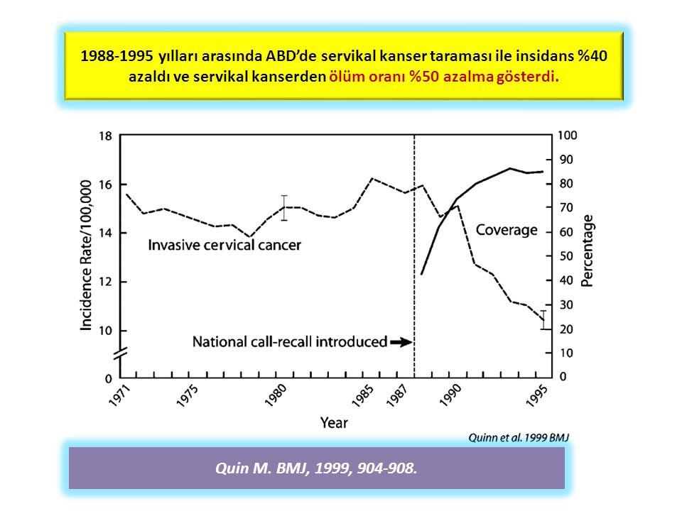 1988-1995 yılları arasında ABD'de servikal kanser taraması ile insidans %40 azaldı ve servikal kanserden ölüm oranı %50 azalma gösterdi. Quin M. BMJ,