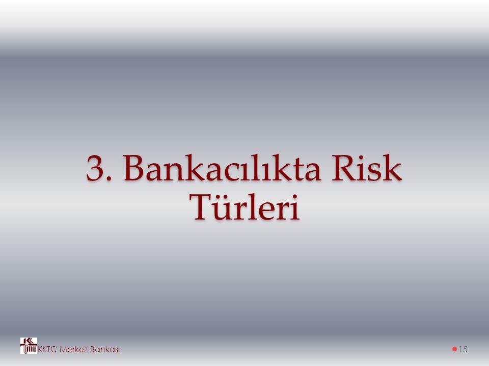 3. Bankacılıkta Risk Türleri KKTC Merkez Bankası15