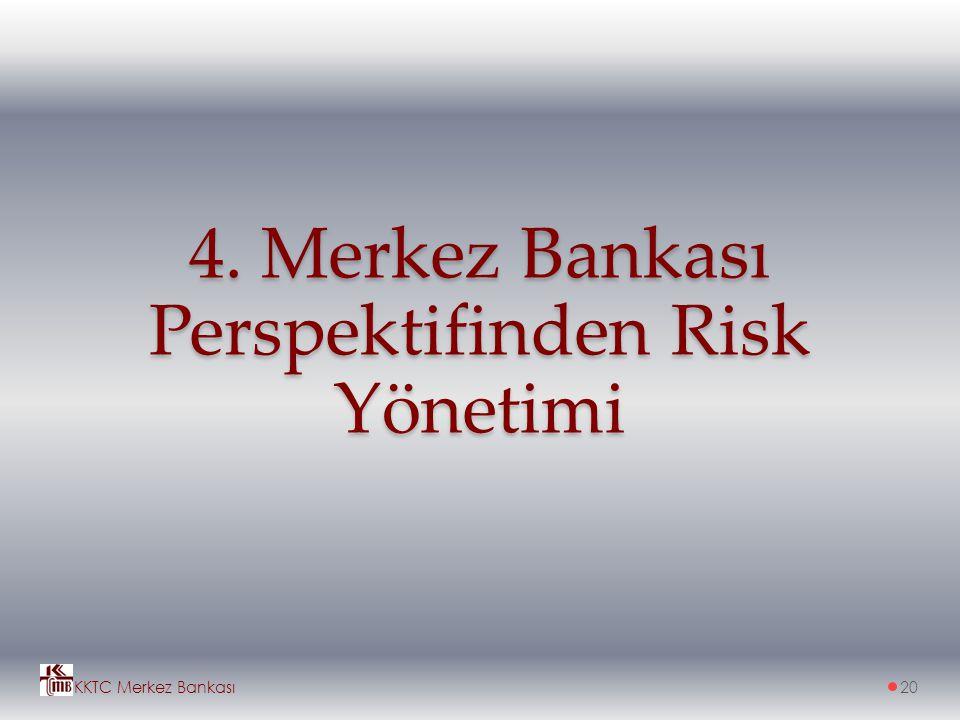 4. Merkez Bankası Perspektifinden Risk Yönetimi KKTC Merkez Bankası20