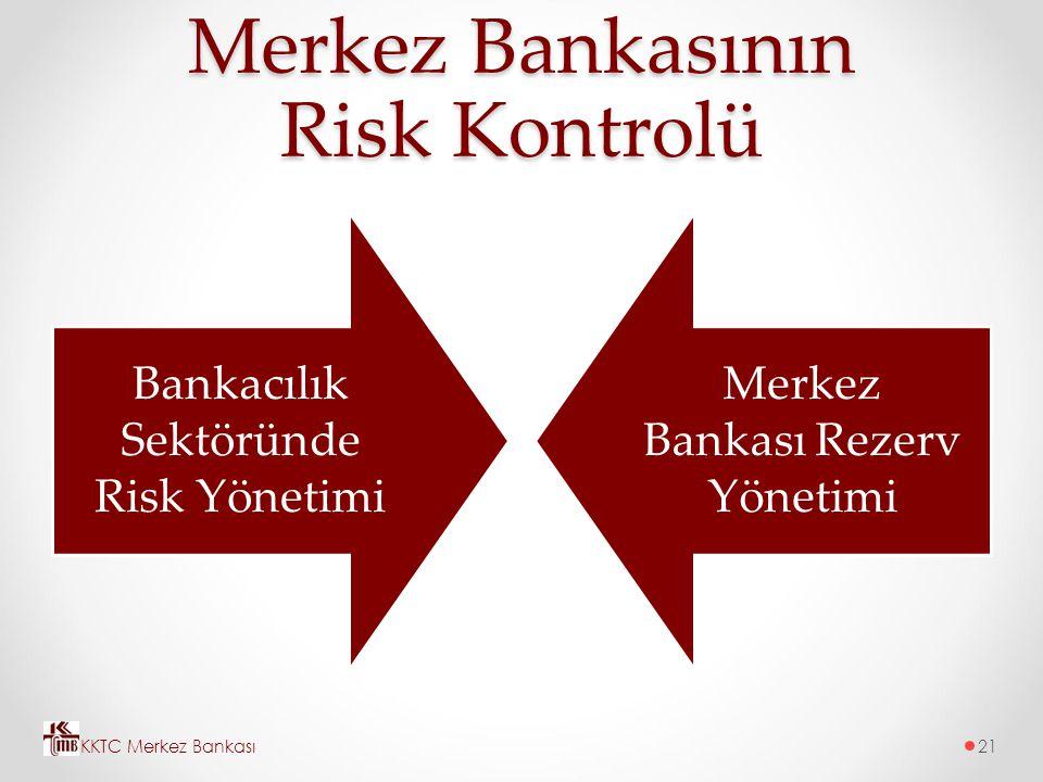 Merkez Bankasının Risk Kontrolü Bankacılık Sektöründe Risk Yönetimi Merkez Bankası Rezerv Yönetimi KKTC Merkez Bankası21