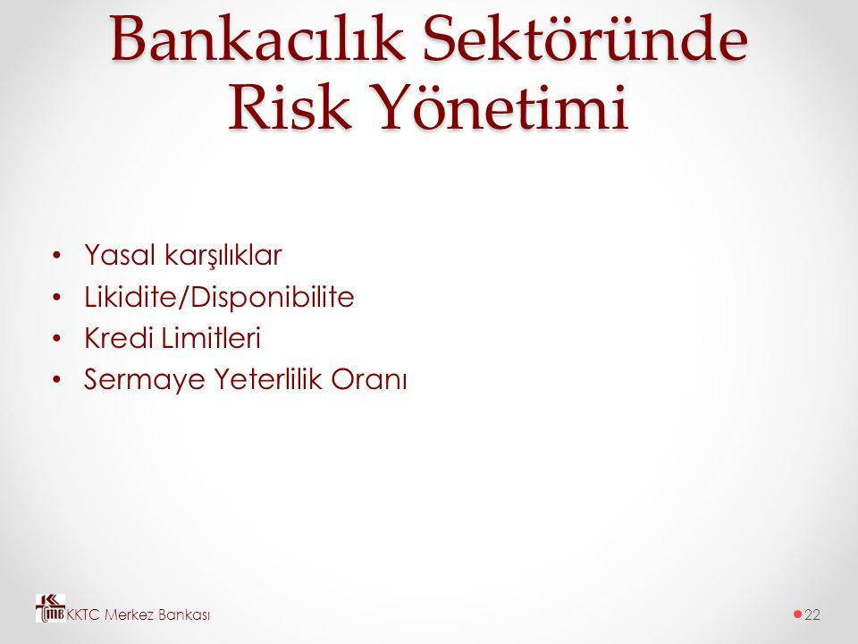 Bankacılık Sektöründe Risk Yönetimi Yasal karşılıklar Likidite/Disponibilite Kredi Limitleri Sermaye Yeterlilik Oranı KKTC Merkez Bankası22