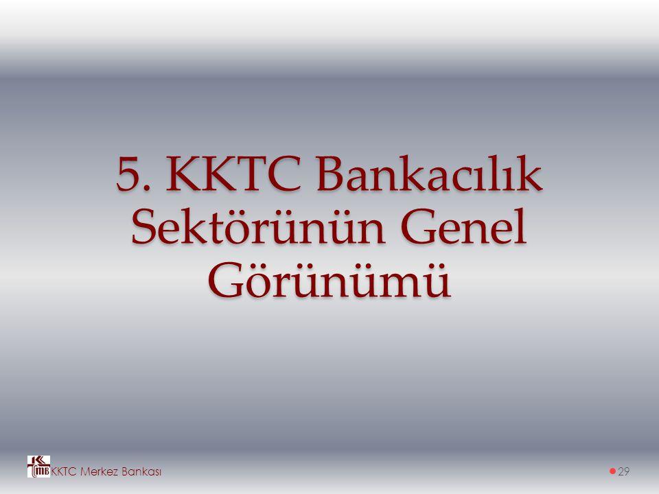 5. KKTC Bankacılık Sektörünün Genel Görünümü KKTC Merkez Bankası29