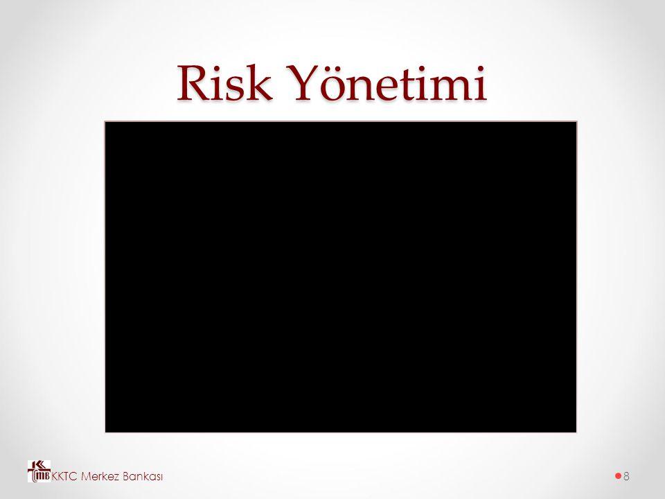 Risk Yönetimi KKTC Merkez Bankası8