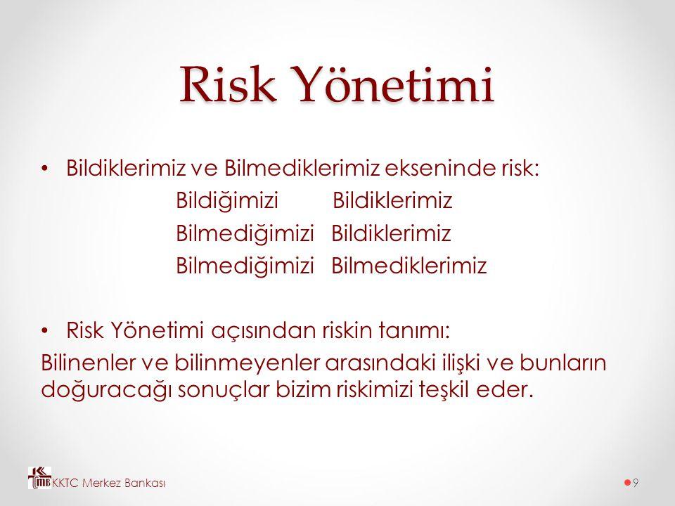 Risk Yönetimi Bildiklerimiz ve Bilmediklerimiz ekseninde risk: Bildiğimizi Bildiklerimiz Bilmediğimizi Bildiklerimiz Bilmediğimizi Bilmediklerimiz Ris