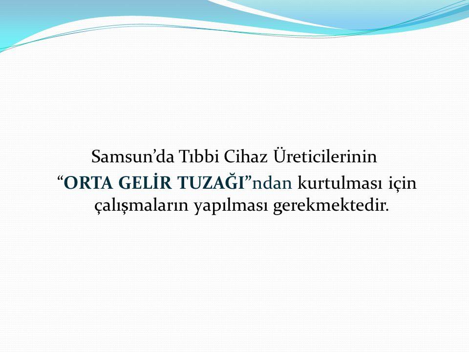 """Samsun'da Tıbbi Cihaz Üreticilerinin """"ORTA GELİR TUZAĞI""""ndan kurtulması için çalışmaların yapılması gerekmektedir."""