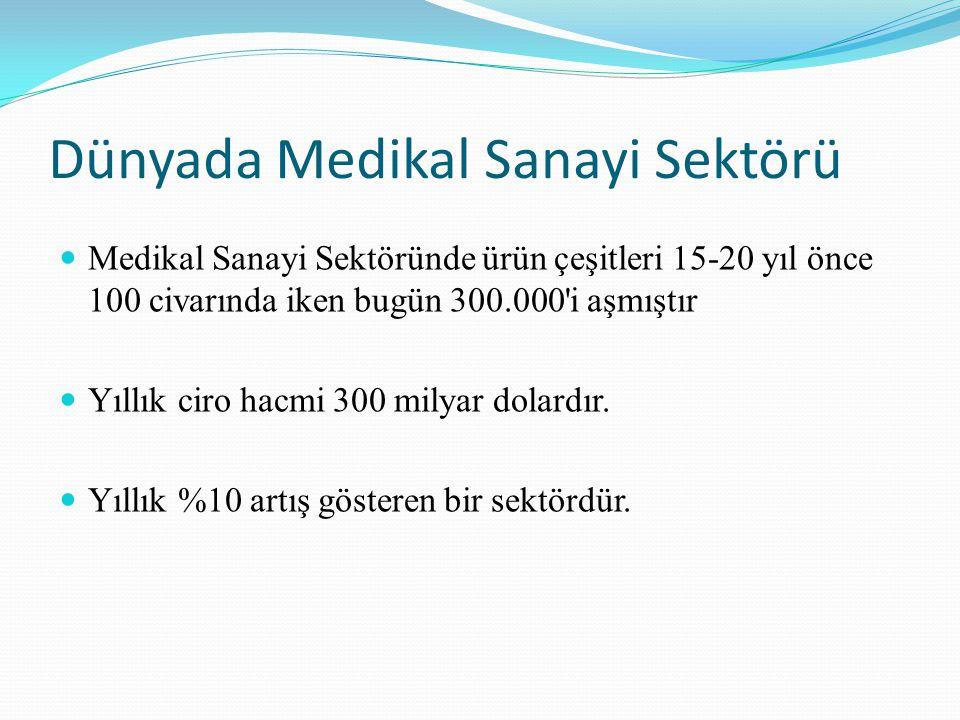 Dünyada Medikal Sanayi Sektörü Medikal Sanayi Sektöründe ürün çeşitleri 15-20 yıl önce 100 civarında iken bugün 300.000'i aşmıştır Yıllık ciro hacmi 3