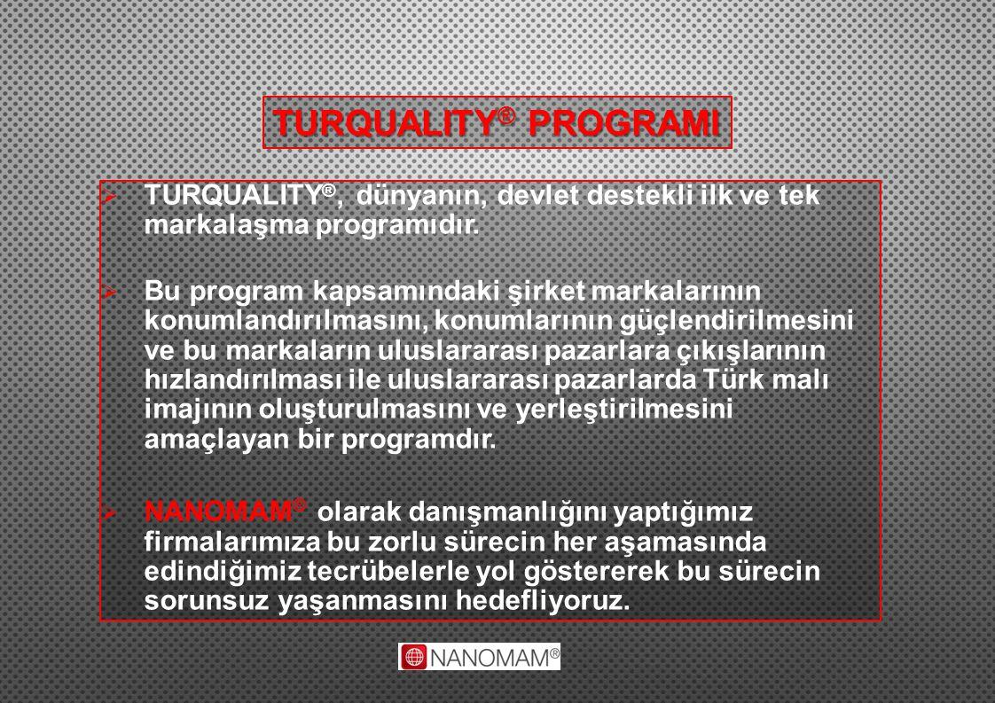  TURQUALITY ®, dünyanın, devlet destekli ilk ve tek markalaşma programıdır.  Bu program kapsamındaki şirket markalarının konumlandırılmasını, konuml