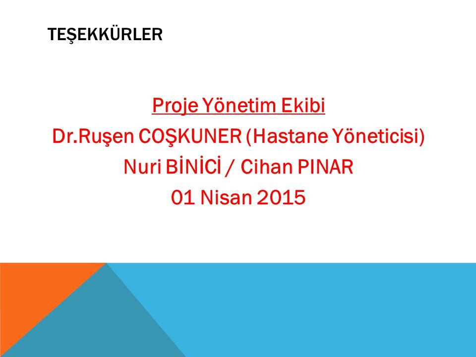 TEŞEKKÜRLER Proje Yönetim Ekibi Dr.Ruşen COŞKUNER (Hastane Yöneticisi) Nuri BİNİCİ / Cihan PINAR 01 Nisan 2015
