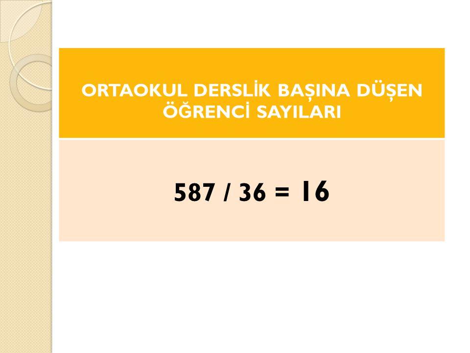 ORTAOKUL DERSL İ K BAŞINA DÜŞEN Ö Ğ RENC İ SAYILARI 587 / 36 = 16