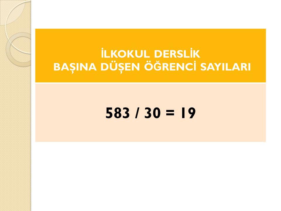 İ LKOKUL DERSL İ K BAŞINA DÜŞEN Ö Ğ RENC İ SAYILARI 583 / 30 = 19