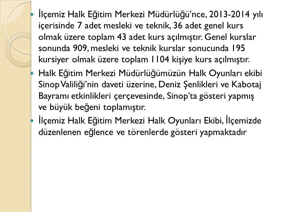 İ lçemiz Halk E ğ itim Merkezi Müdürlü ğ ü'nce, 2013-2014 yılı içerisinde 7 adet mesleki ve teknik, 36 adet genel kurs olmak üzere toplam 43 adet kurs açılmıştır.