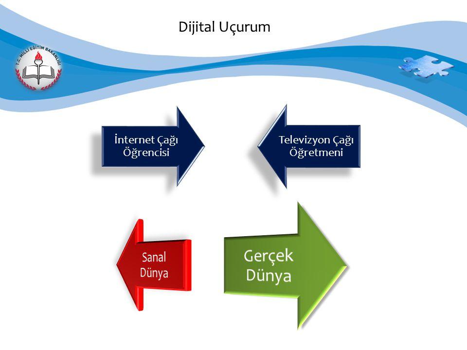Dijital Uçurum