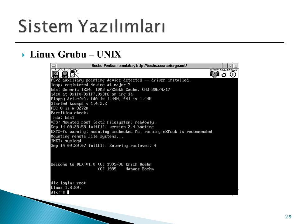  Linux Grubu – UNIX 29