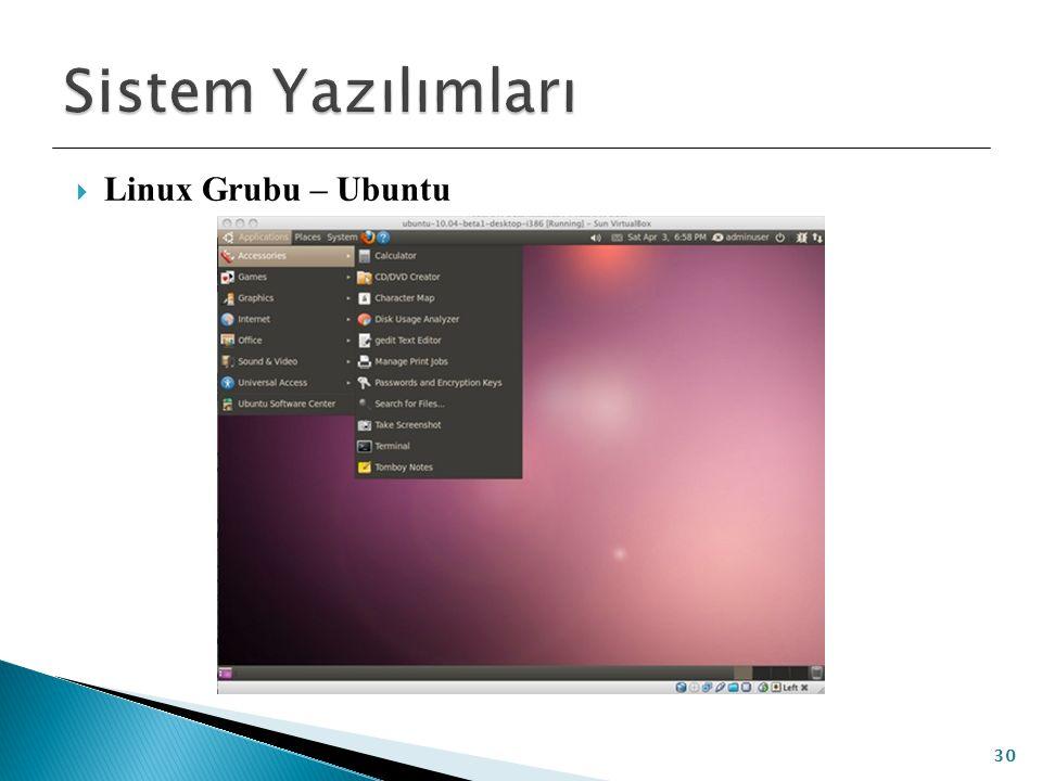  Linux Grubu – Ubuntu 30