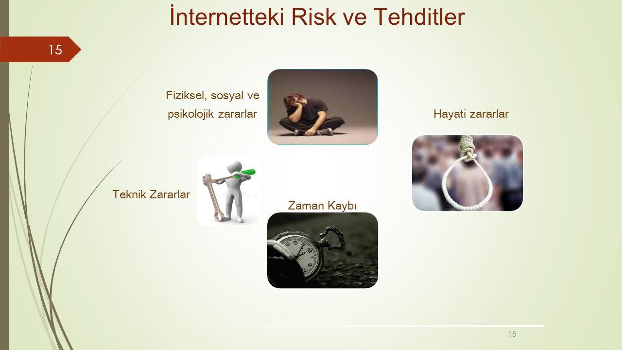 14 Türkiye İnterneti Ne Kadar Sevdi? Dünyada İnternet kullanıcısı var… yaklaşık internet kullanıcısı var… Türkiye'de ise yaklaşık 2013 itibariyle Düny
