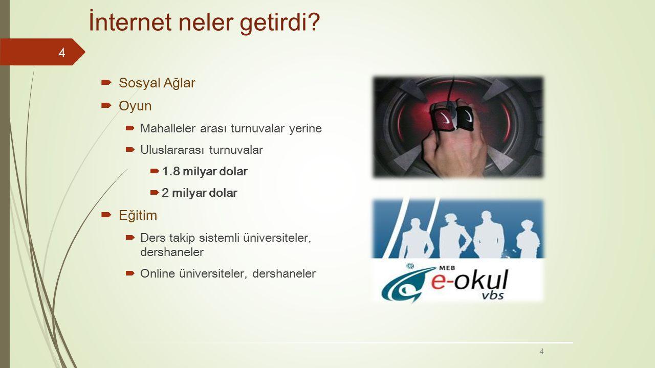 İÇERİK: -İ-İnternetin Hayatımızdaki Yeri -İ-İnternetteki Risk ve Tehditler -İ-İnternetteki Paylaşımların Oluşturdukları Riskler -A-Alınması Gereken Gü