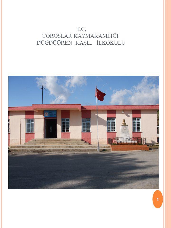 İÇİNDEKİLER 1.Okulun Tarihçesi 2. Genel Bilgi 3. Personel ve Kadro Durumu 4.