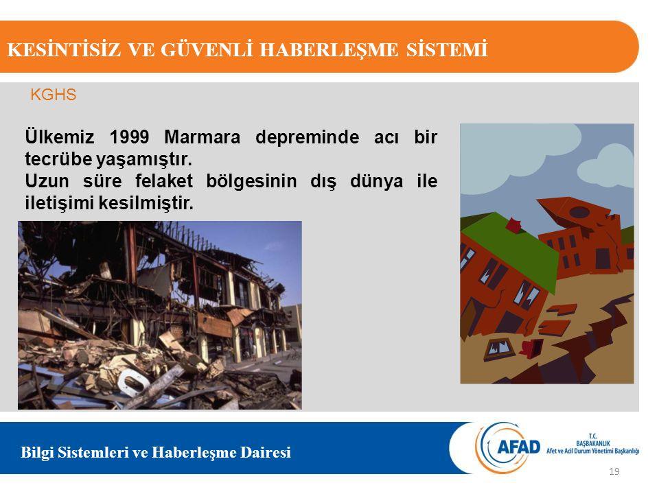 KESİNTİSİZ VE GÜVENLİ HABERLEŞME SİSTEMİ Bilgi Sistemleri ve Haberleşme Dairesi 19 Ülkemiz 1999 Marmara depreminde acı bir tecrübe yaşamıştır. Uzun sü