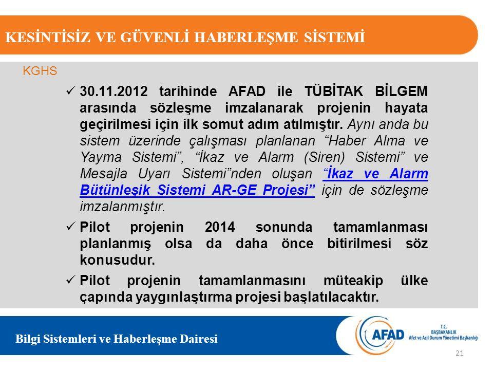 KESİNTİSİZ VE GÜVENLİ HABERLEŞME SİSTEMİ Bilgi Sistemleri ve Haberleşme Dairesi 21 30.11.2012 tarihinde AFAD ile TÜBİTAK BİLGEM arasında sözleşme imza